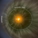 Observações do observatório espacial IBEX definem o campo magnético interestelar