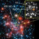 GRAVITY: Sonda de buraco negro opera agora com os quatro Telescópios Principais do VLT