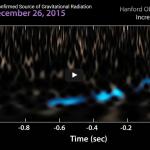 GW151226: Nova detecção pelo LIGO de ondas gravitacionais