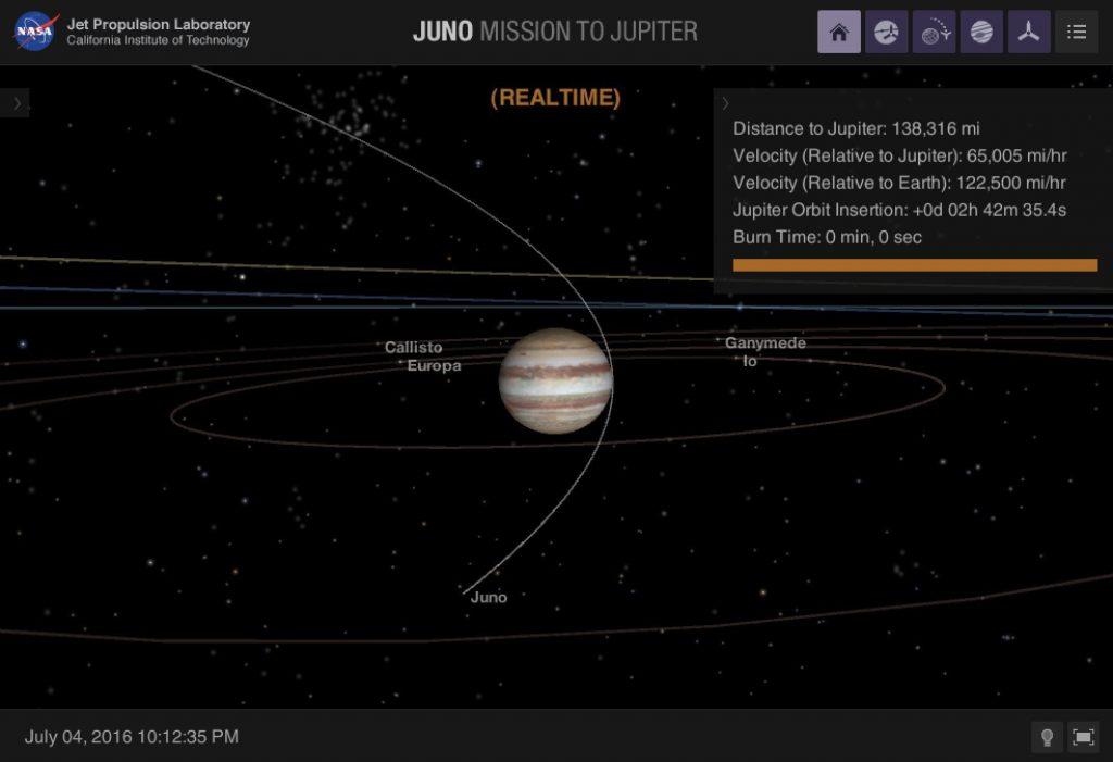 Órbita de Juno