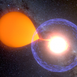 V1213 Centauri: anã branca em par binário saiu da hibernação e os astrônomos acompanham o ciclo de vida de uma explosão de 'Nova Clássica'