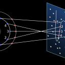https://commons.wikimedia.org/wiki/File:Retrograde_Motion.bjb.svg