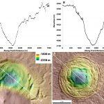 """""""Funil"""" descoberto em Marte pode ser um lugar a se buscar vida"""