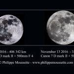 Super Lua versus Micro Lua: qual a diferença?