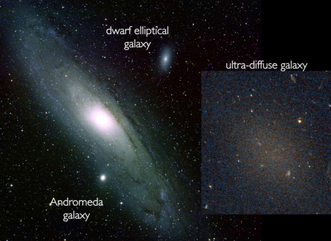 http://www.nbi.ku.dk/Nyheder/nyheder_16/mysterium-om-ultra-diffuse-lyssvage-galakser-loest/image_2814_2e-Dragonfly-17-1280.jpg