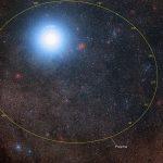ESO determina com precisão a órbita de Proxima Centauri após 100 anos, fornecendo evidências de que Proxima orbita de fato o par de estrelas Alfa Centauri