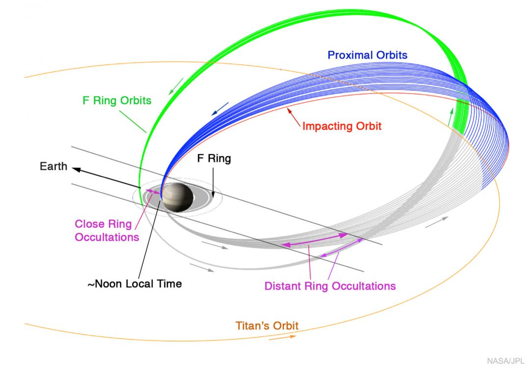 https://apod.nasa.gov/apod/image/1701/GrandFinale_Cassini_1600.jpg