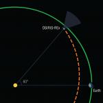 OSIRIS-REx vai procurar por asteroides troianos, os companheiros invisíveis da Terra