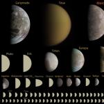 Uma definição geofísica do que é um planeta – que tal 110 planetas no Sistema Solar?
