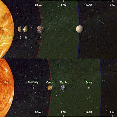 https://news.ucsc.edu/2017/08/tau-ceti-planets.html