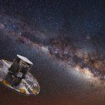 Gliese 710: GAIA divulga os encontros próximo do Sistema Solar com outras estrelas