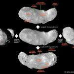 Que forças mantêm os componentes da matéria de um pequeno asteróide unidos?