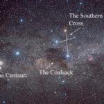 Poderá Alfa Centauri abrigar planetas tipo Terra em sua zona habitável?