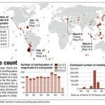 Há mais terremotos na Terra? Não! Há mais pessoas morando em áreas de alto risco!