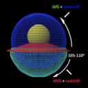 """A figura demonstra a estrutura de uma supernova tipo Ia a partir de diversas observações. As cinzas das fagulhas iniciais aparecem em amarelo. Dependendo da linha de visão sob a qual a supernova é observada, diferentes características espectrais se manifestam. Por um lado a supernova mostra um desvio para o azul depois de algum tempo. No lado oposto a supernova exibe um """"alto gradiente de velocidades"""" e seu espectro apresenta um desvio para o vermelho. Crédito: IPMU/Universidade de Tókio."""