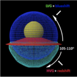 Energia Escura: Por que as supernovas Ia são confiáveis como velas padrão?