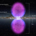 Fermi detecta duas bolhas gigantescas de raios gama na Via Láctea