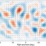 Big Bang: Primeira evidência direta da Inflação Cósmica finalmente detectada