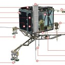http://www.esa.int/spaceinimages/Images/2013/12/Philae_s_instruments_white_background