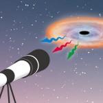 """""""Observando"""" Buracos Negros com telescópios de uso doméstico"""