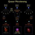 Astrônomos revisitam teorias sobre as origens da matéria escura e descartam a hipótese sobre buracos negros primordiais