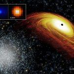 Astrônomos perseguem buraco negro supermassivo em fuga