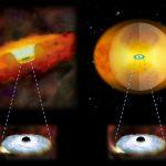 Galáxias em processo de fusão apresentam seus buracos negros supermassivos envolvidos e altamente obscurecidos por matéria circunvizinha
