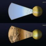 Por que dois exoplanetas com características idênticas são tão diferentes?