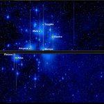 Plêiades: observatório Espacial Kepler revela a variabilidade das Sete Irmãs